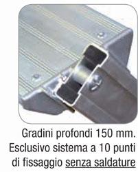 CASTIGLIA scala a castello in alluminio
